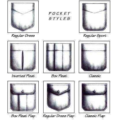 dress shirt pockets